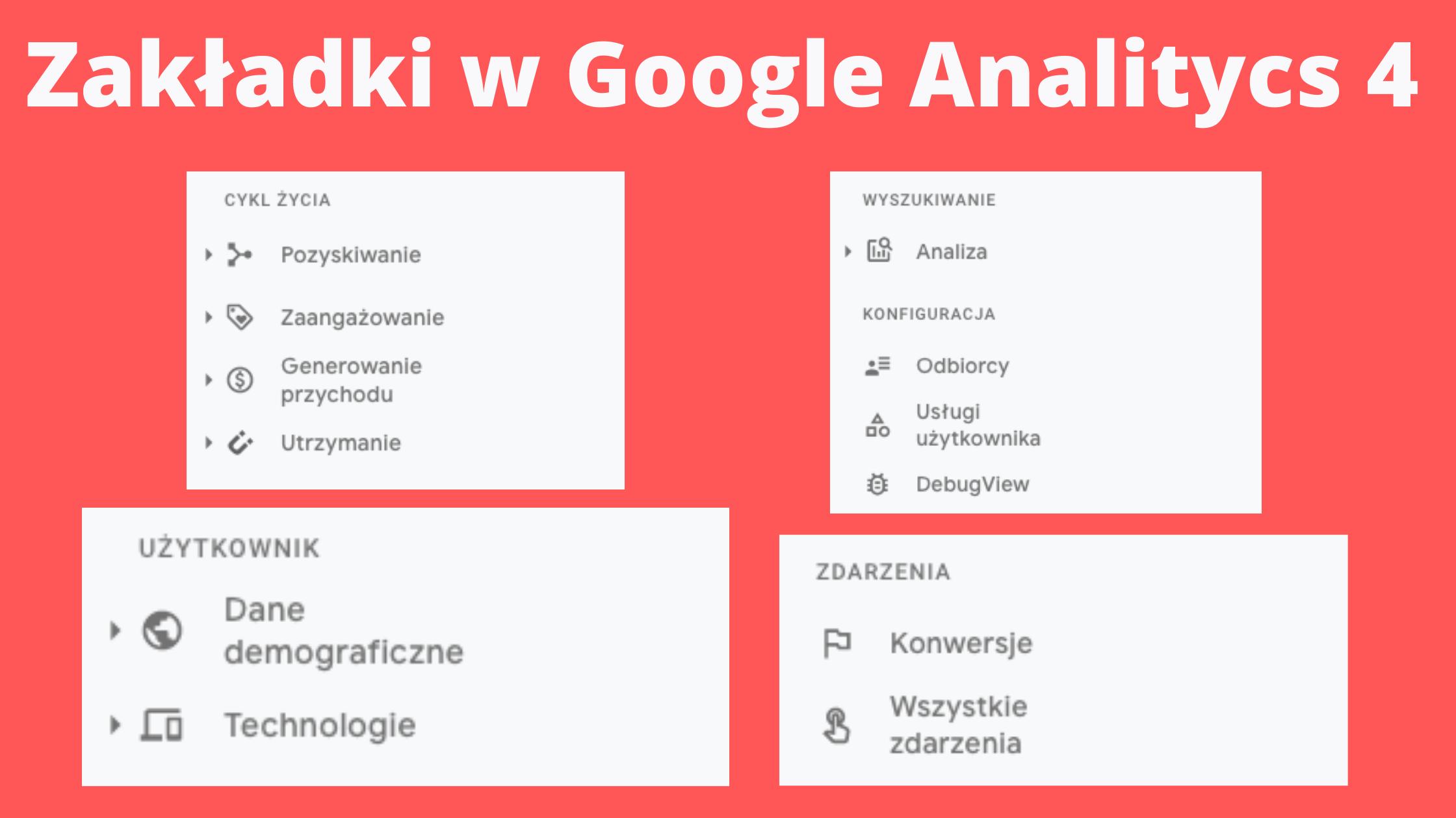 zakładki w google analitycs 4